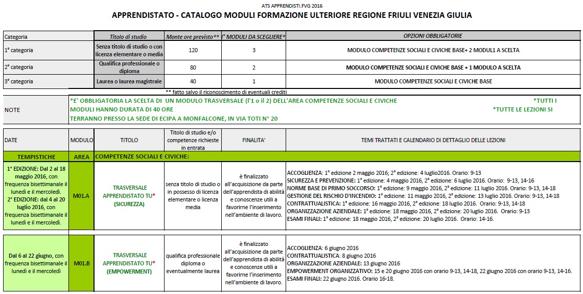 Cataglogo1