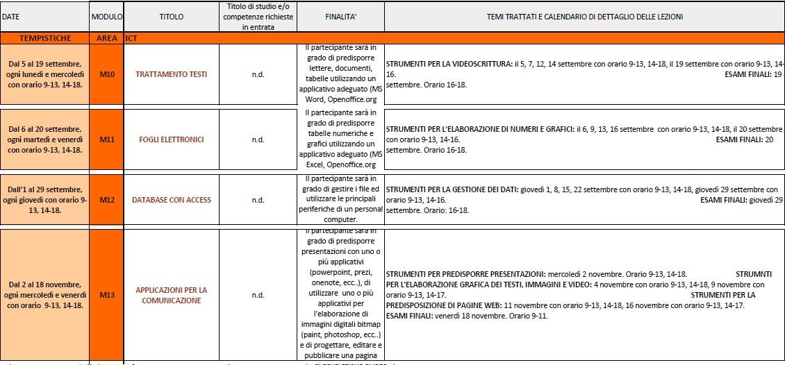 Cataglogo4