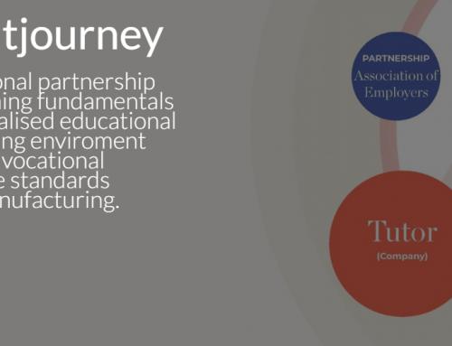 Erasmus+ | TALENTJOURNEY: una nuova piattaforma europea per l'eccellenza VET in IoT